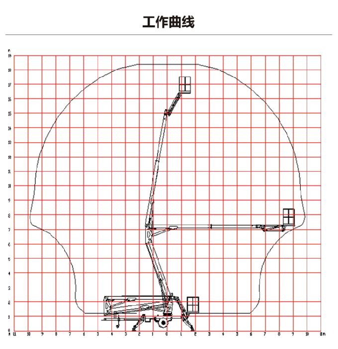 拖车折臂ballbet贝博网站